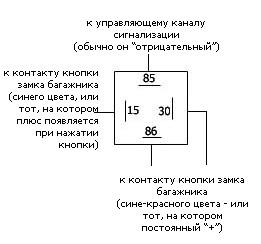 доп. канал сигнализации ВАЗ 2110