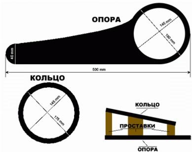 Изготовление опоры для колонки в передние двери ВАЗ 2102, ВАЗ 2101