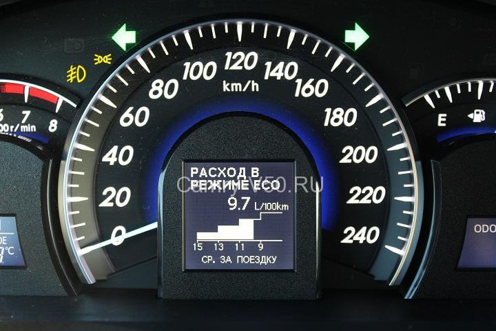 Расход бензина в режиме ECO