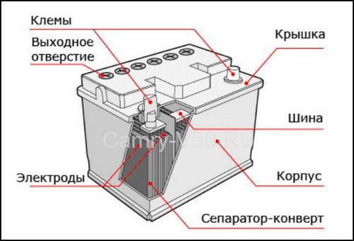 схема аккумулятора для легкового автомобиля