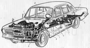Основные части двигателя автомобиля