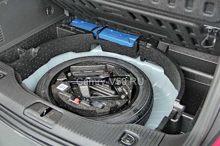Укомплектовываем багажник правильно